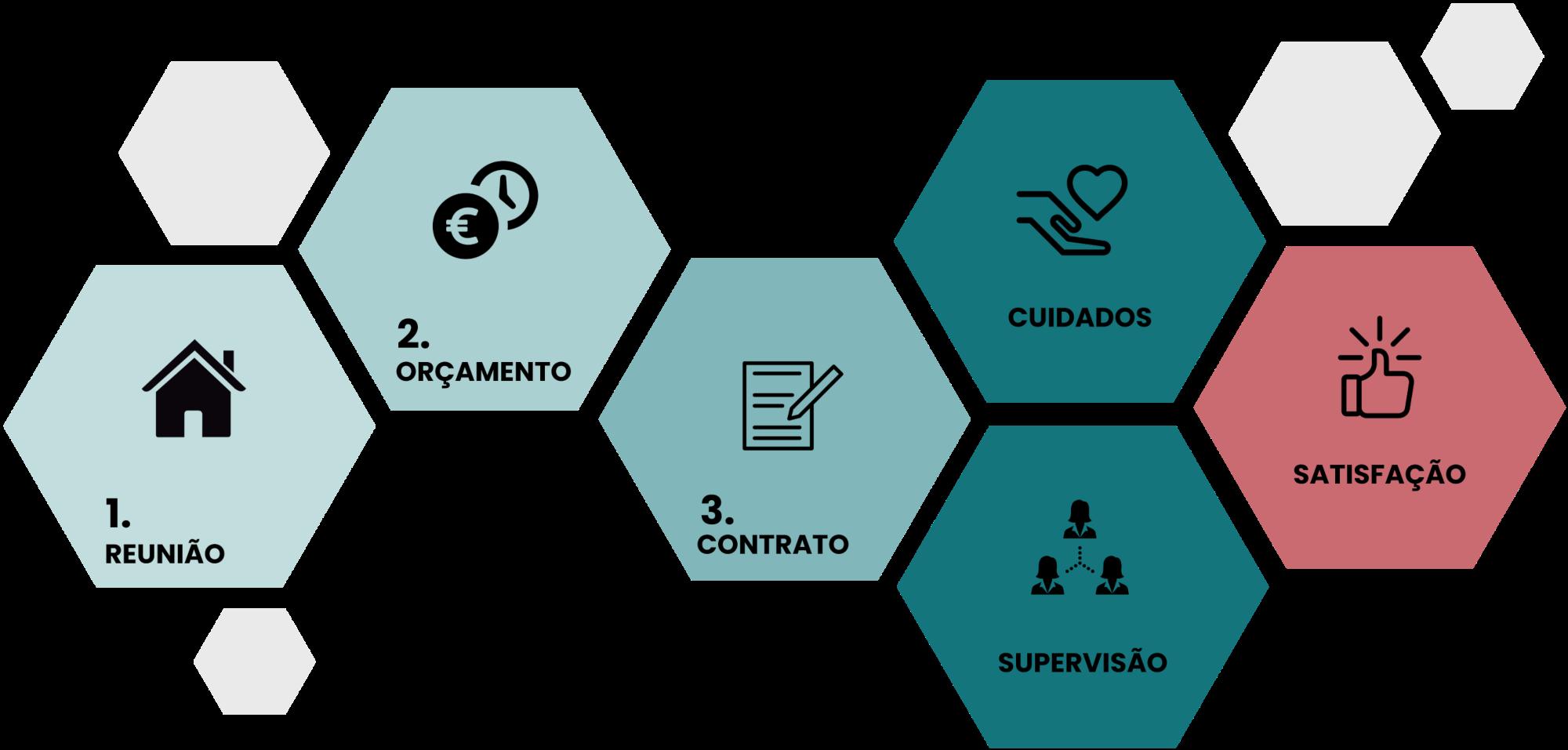 DIAGRAMA COMO FUNCIONAMOS_Mesa de trabajo 1 (1).png
